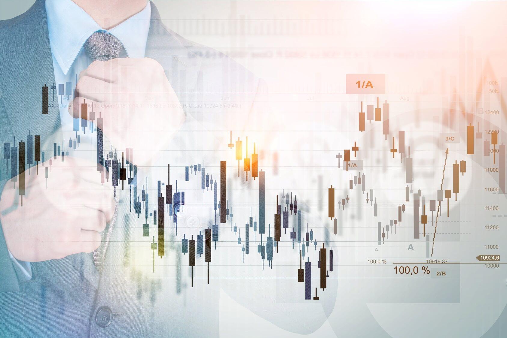 Inwestycje na rynku forex